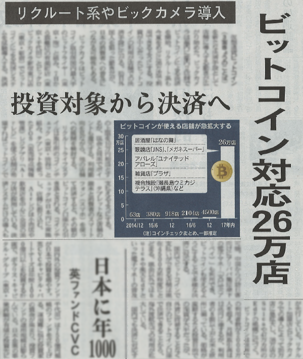 マスメディアの「ビットコイン高騰」報道相次ぐ 紙面の一面掲載も