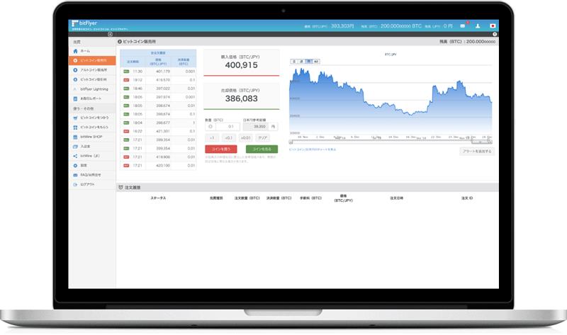 Bitflyer bitcoin marketplace bitflyer ccuart Image collections